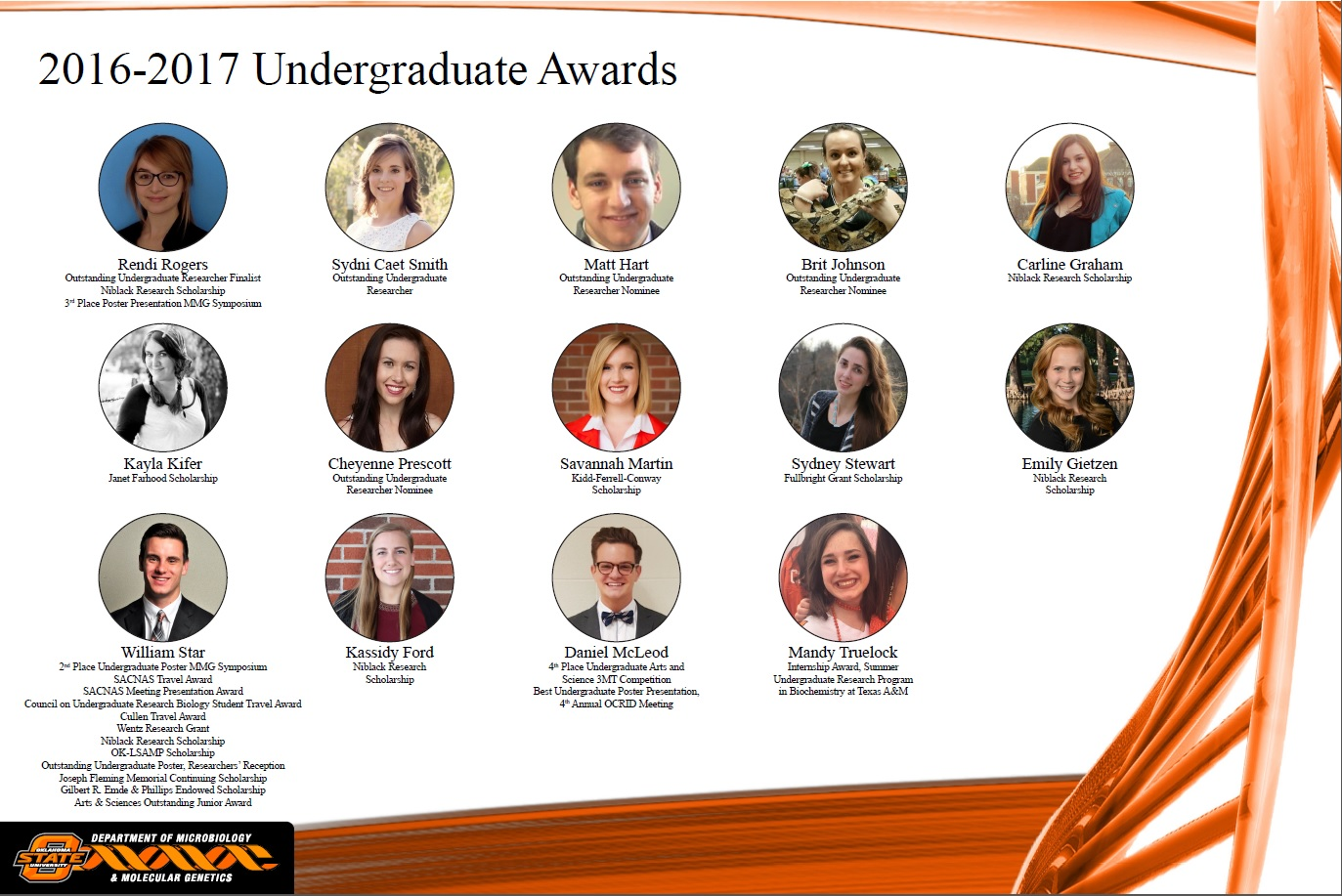 undergradawards
